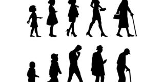 Human age silhouettes