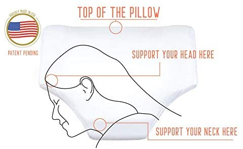 Diagram showing how Sleep Young's anti-aging pillow works